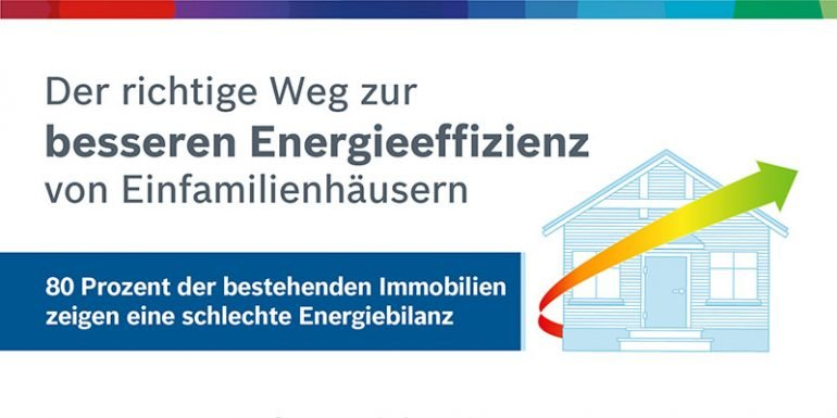 Der richtige Weg zur Energieeffizienz